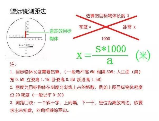 如何使用62式鸿运国际测距?